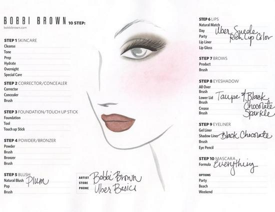 Bobbi Brown Uber Basics face chart
