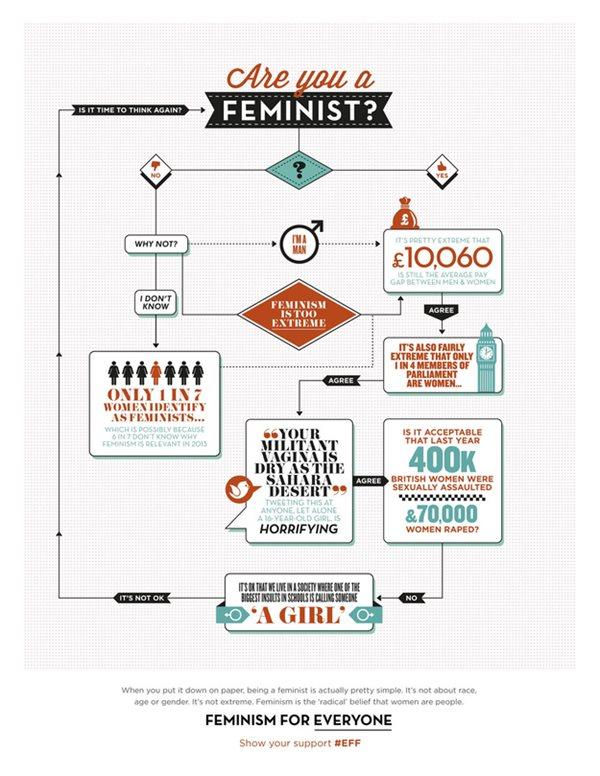 Brave_feminism